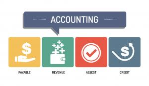 24x7assignmenthelp Accountancy Homework Help