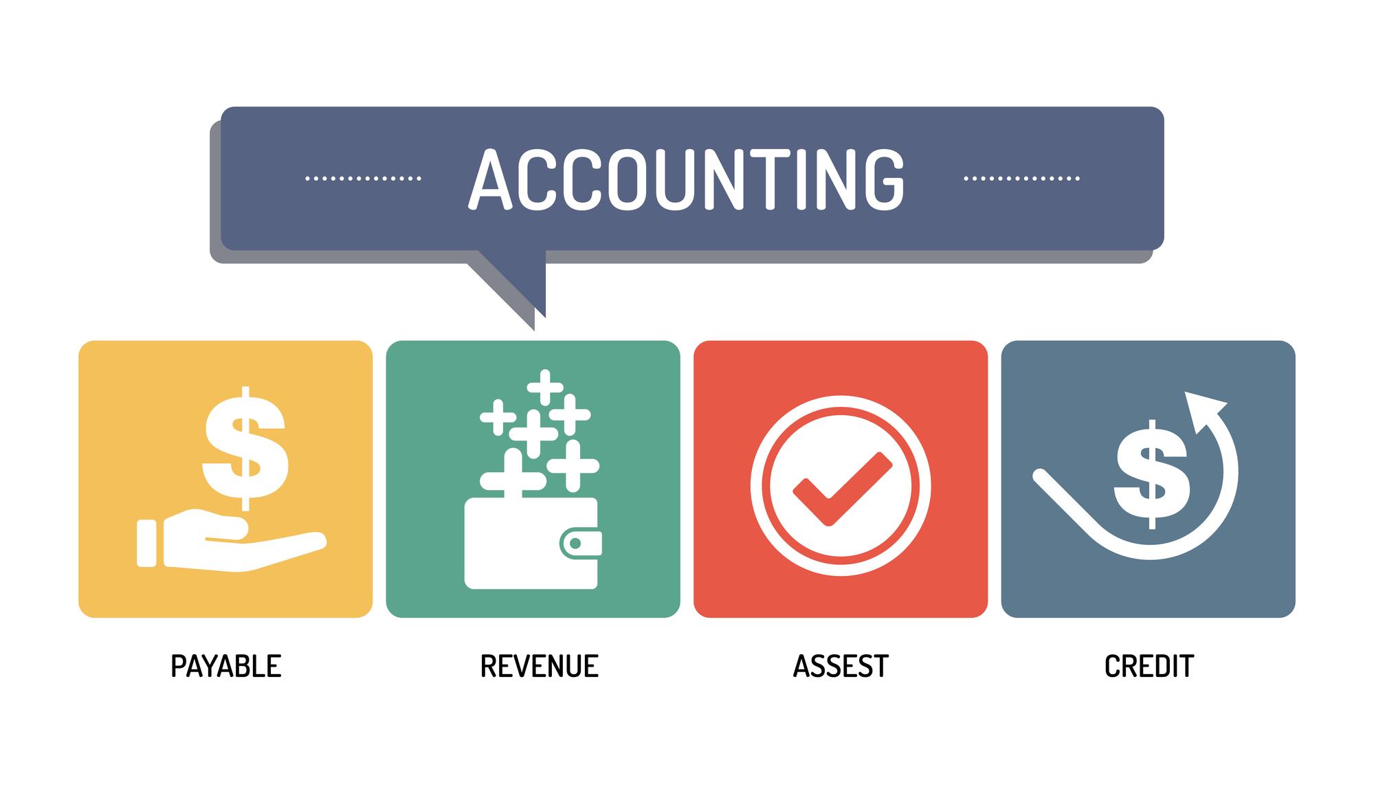 24x7assignmenthelp Accountancy Homework Help