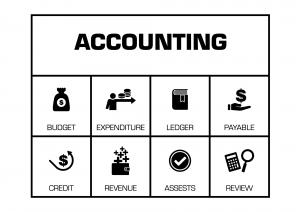 How to Study Accounting