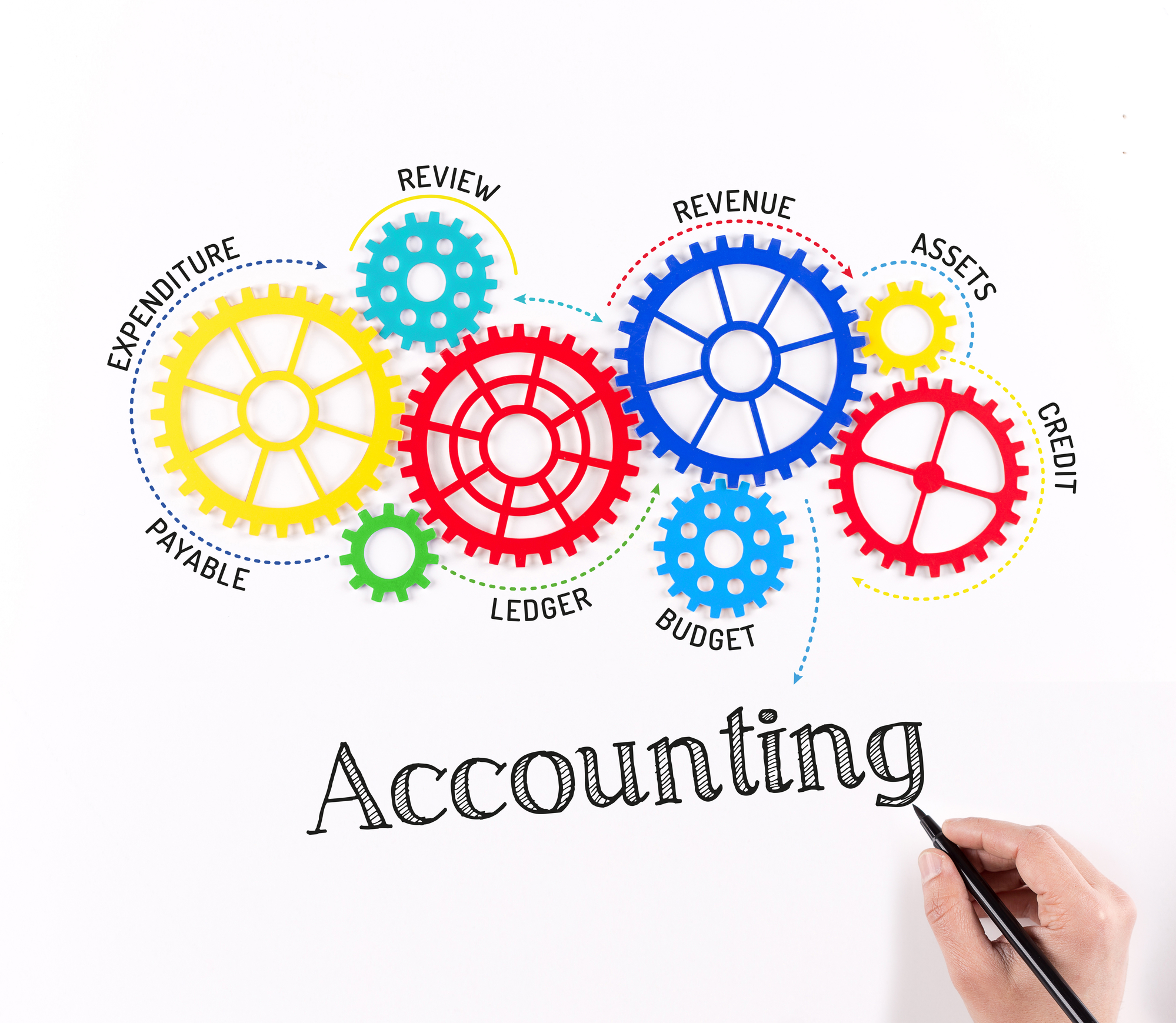 accounting plays an important role in business decision making process